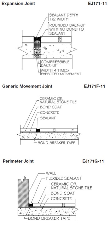 Tech Talk Why Movement Joints And Sealants Must Be