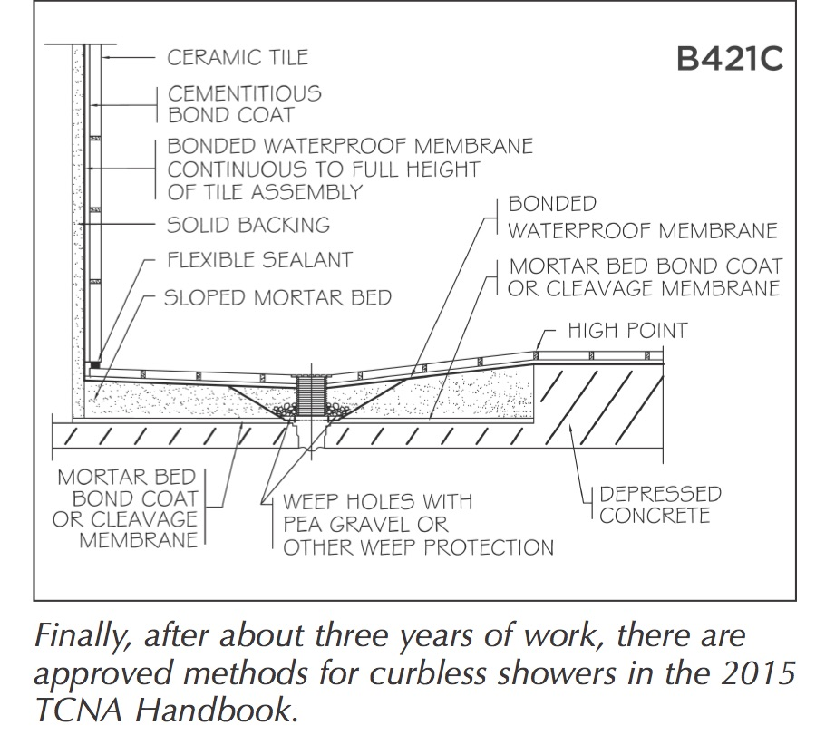 tcna handbook new methods for curbless showers tileletter